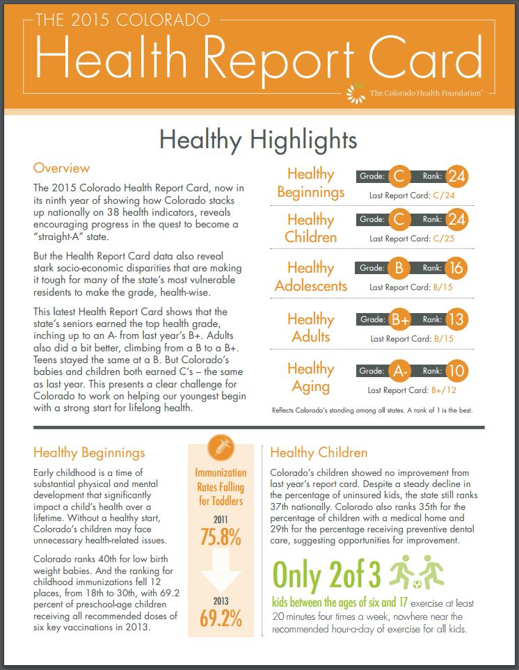 The Colorado Health Report Card | Colorado Health Institute